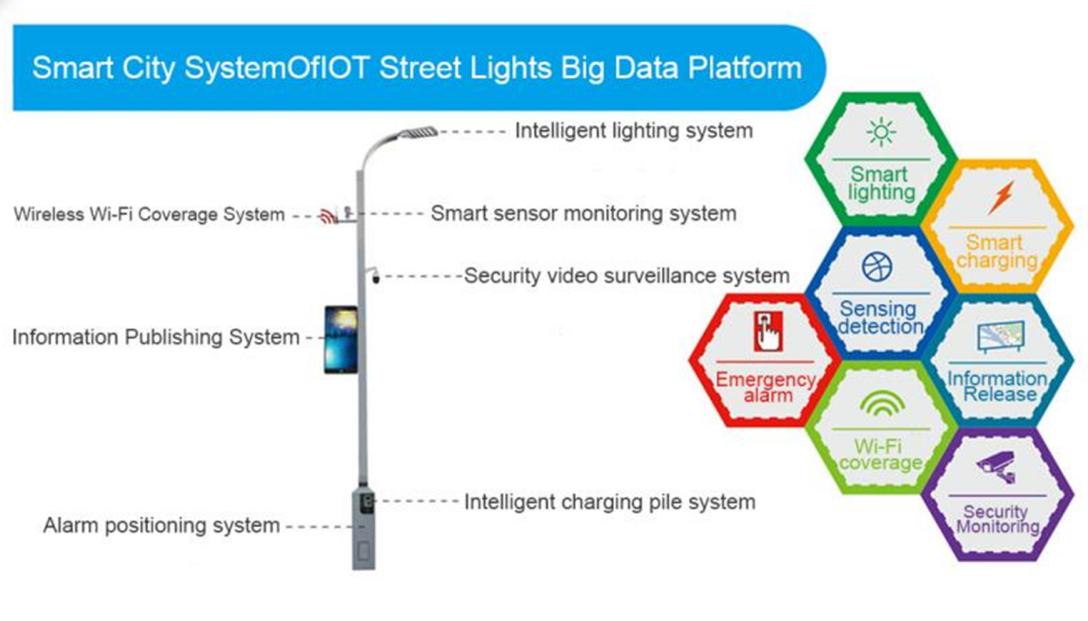 Smart light pole solution