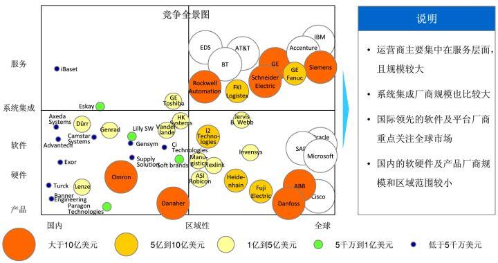 什么是物联网?物联网产业链体系深度分析